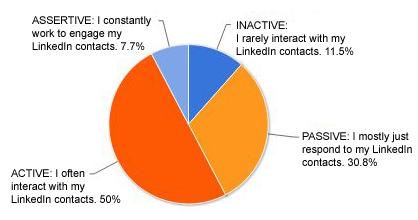 Interact conn copy
