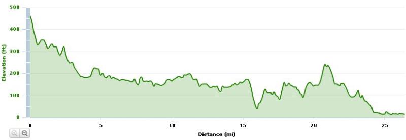 Boston_marathon_elevation_chart_from_garmin